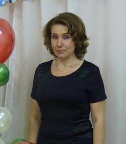Коваль Алла Владимировна